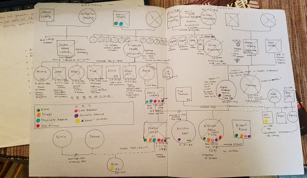 Genealogy Tree on Paper with Notes - photo by Lorelle VanFossen.