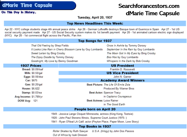 DMarie Time Capsule for April 20 1937