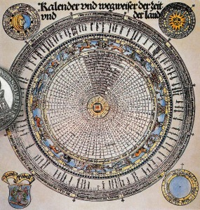 Julian Calendar and Heliocentric system of date calculations.